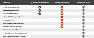 AFP_protection_program-01