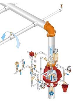 Dry sprinkler system air pressure